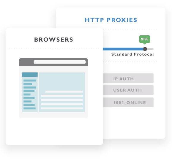 http proxies voor browsers en applicaties